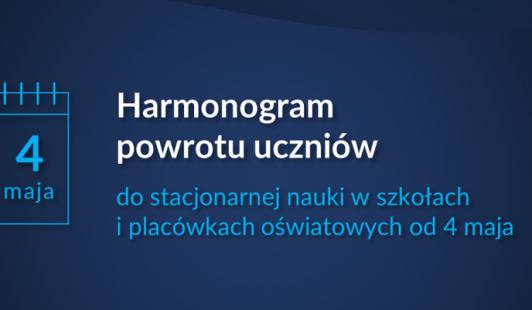 Organizacja pracy Szkoły od4.05.2021 r.